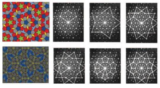 کاشی کاری نامتناوب با استفاده از الگوهای موضعی