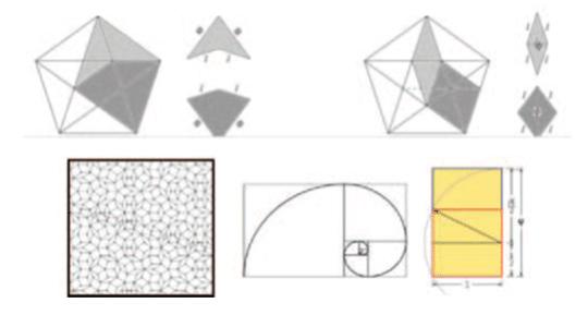 پرکردن بدون درز سطوح و ایجاد کاشی کاری متقارن با استفاده از پنج ضلعی ها،