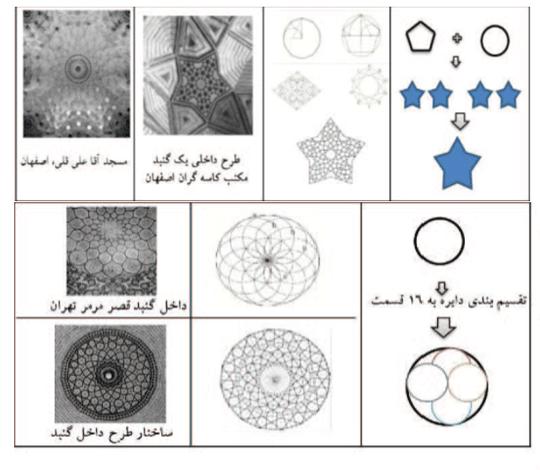 گنبد شمالی تاج الملک، مسجد جامع اصفهان، استفاده از اصل خود متشابهی از طریق رعایت تناسب ها میان جزء با کل درتزئین های هندسی