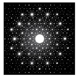 تصویر پراش پراگ از آلیاژ AL70Ni15Co15