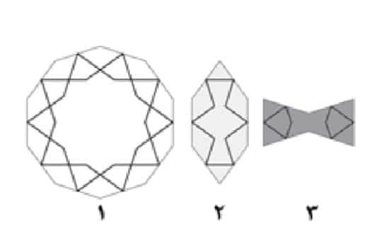 اجزاء شبکه زیر ساختی گره های کند